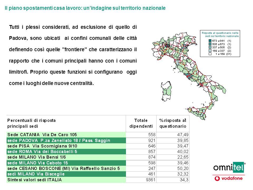 Tutti i plessi considerati, ad esclusione di quello di Padova, sono ubicati ai confini comunali delle città definendo così quelle