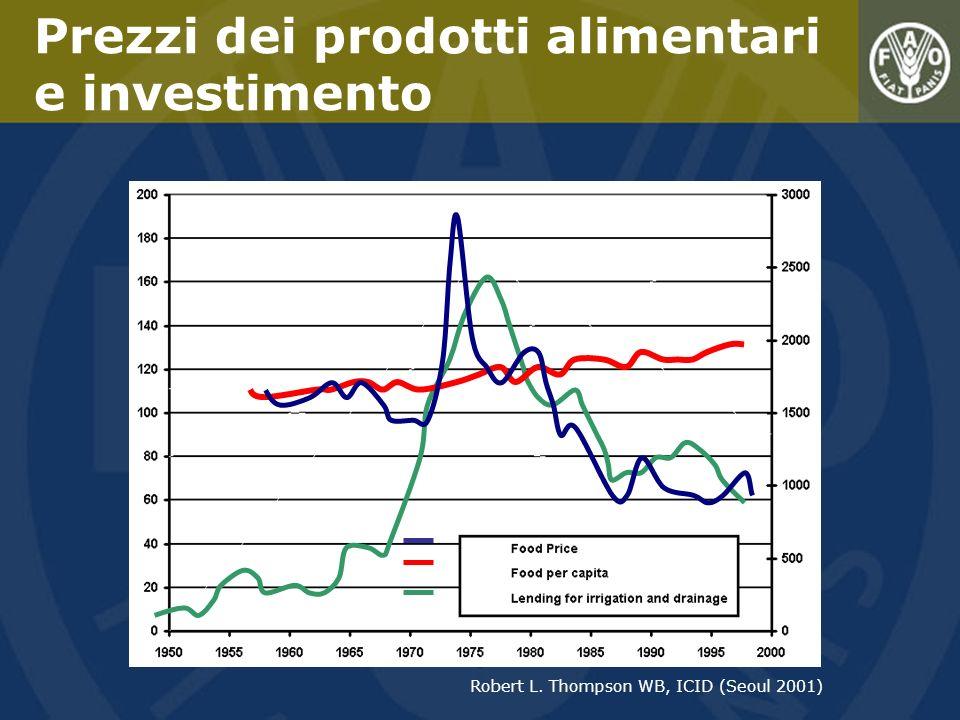Robert L. Thompson WB, ICID (Seoul 2001) Prezzi dei prodotti alimentari e investimento