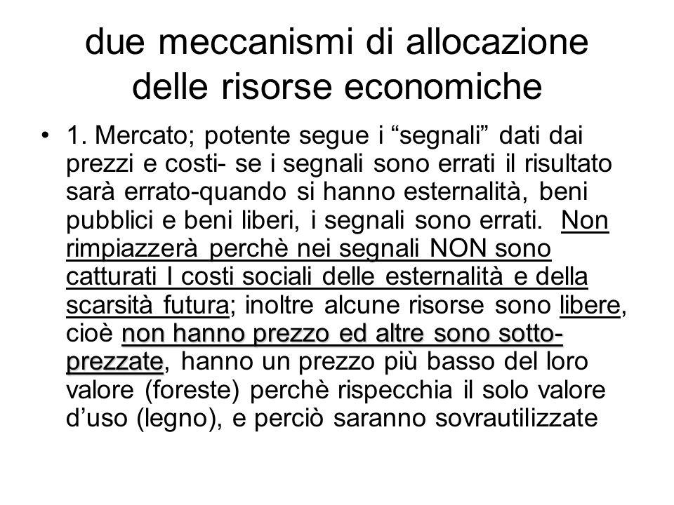 due meccanismi di allocazione delle risorse economiche non hanno prezzo ed altre sono sotto- prezzate1. Mercato; potente segue i segnali dati dai prez