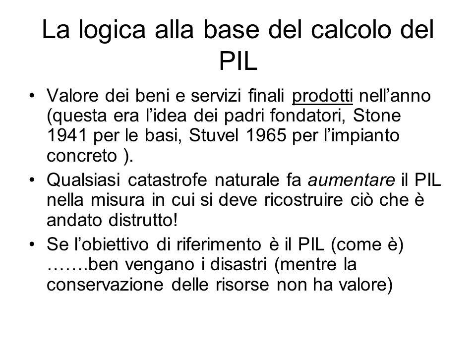 La logica alla base del calcolo del PIL Valore dei beni e servizi finali prodotti nellanno (questa era lidea dei padri fondatori, Stone 1941 per le ba