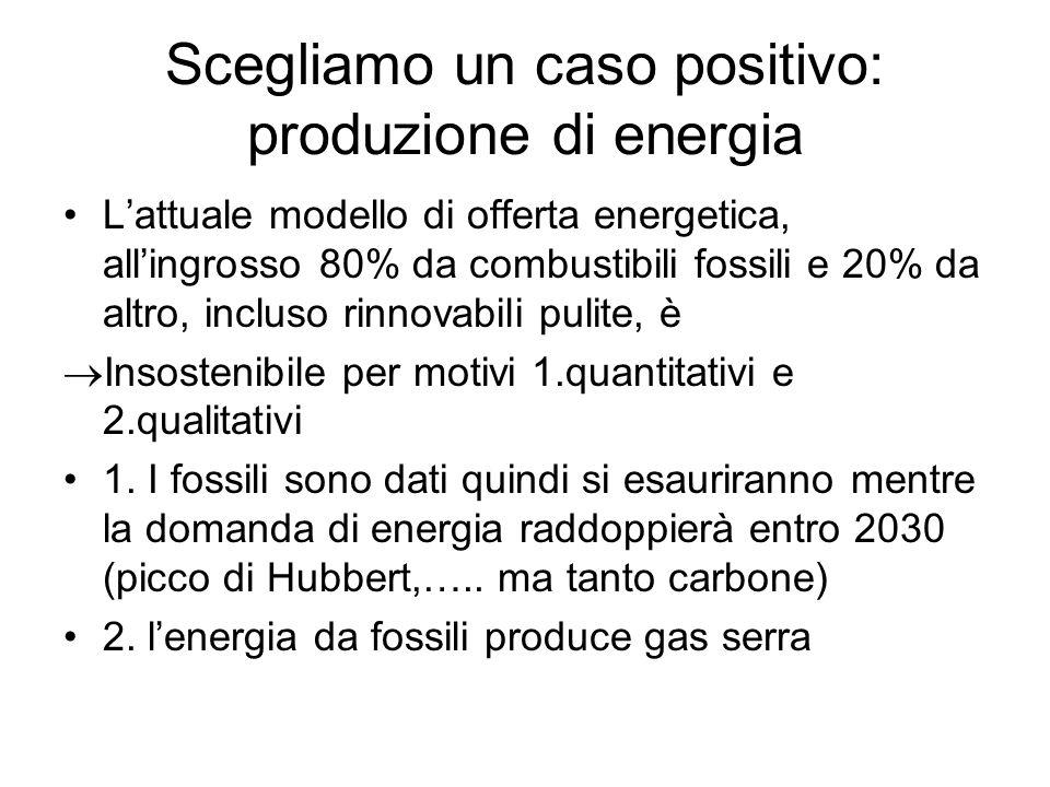 Scegliamo un caso positivo: produzione di energia Lattuale modello di offerta energetica, allingrosso 80% da combustibili fossili e 20% da altro, incl