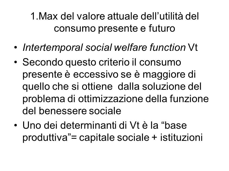 1.Max del valore attuale dellutilità del consumo presente e futuro Intertemporal social welfare function Vt Secondo questo criterio il consumo present