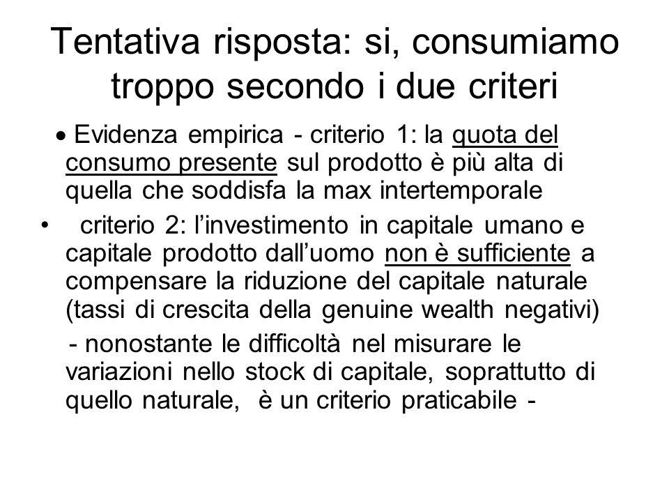 Tentativa risposta: si, consumiamo troppo secondo i due criteri Evidenza empirica - criterio 1: la quota del consumo presente sul prodotto è più alta