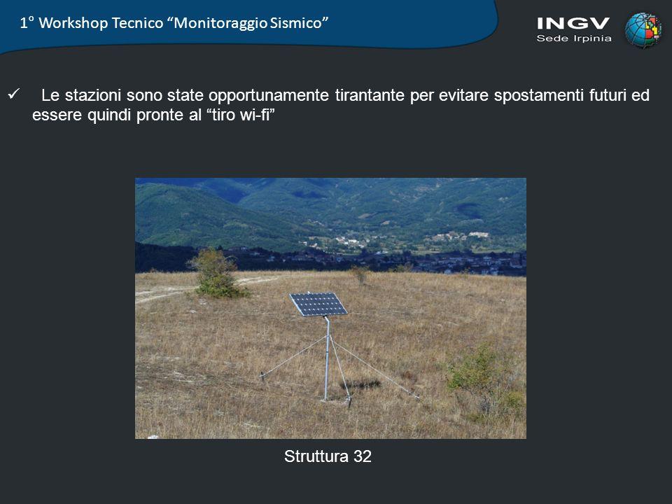 1° Workshop Tecnico Monitoraggio Sismico Le stazioni sono state opportunamente tirantante per evitare spostamenti futuri ed essere quindi pronte al ti