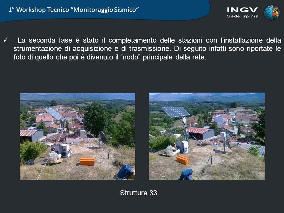 1° Workshop Tecnico Monitoraggio Sismico La seconda fase è stato il completamento delle stazioni con linstallazione della strumentazione di acquisizio