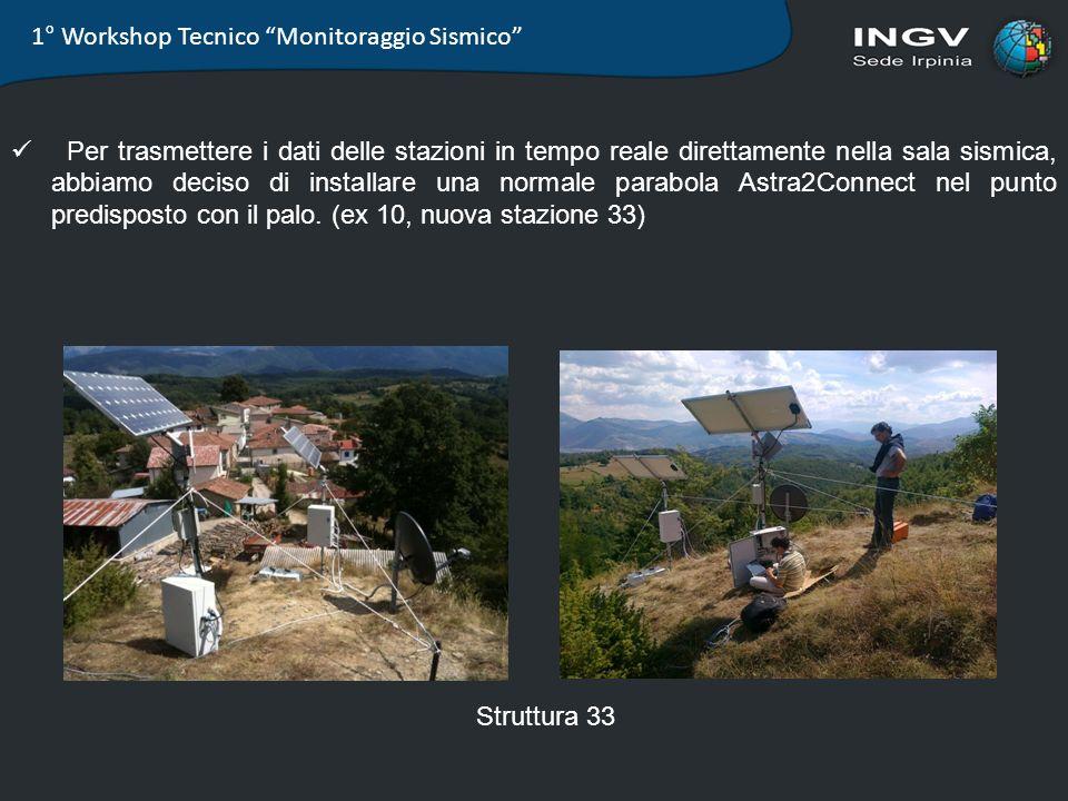1° Workshop Tecnico Monitoraggio Sismico Per trasmettere i dati delle stazioni in tempo reale direttamente nella sala sismica, abbiamo deciso di insta