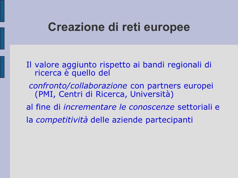 Creazione di reti europee Il valore aggiunto rispetto ai bandi regionali di ricerca è quello del confronto/collaborazione con partners europei (PMI, C