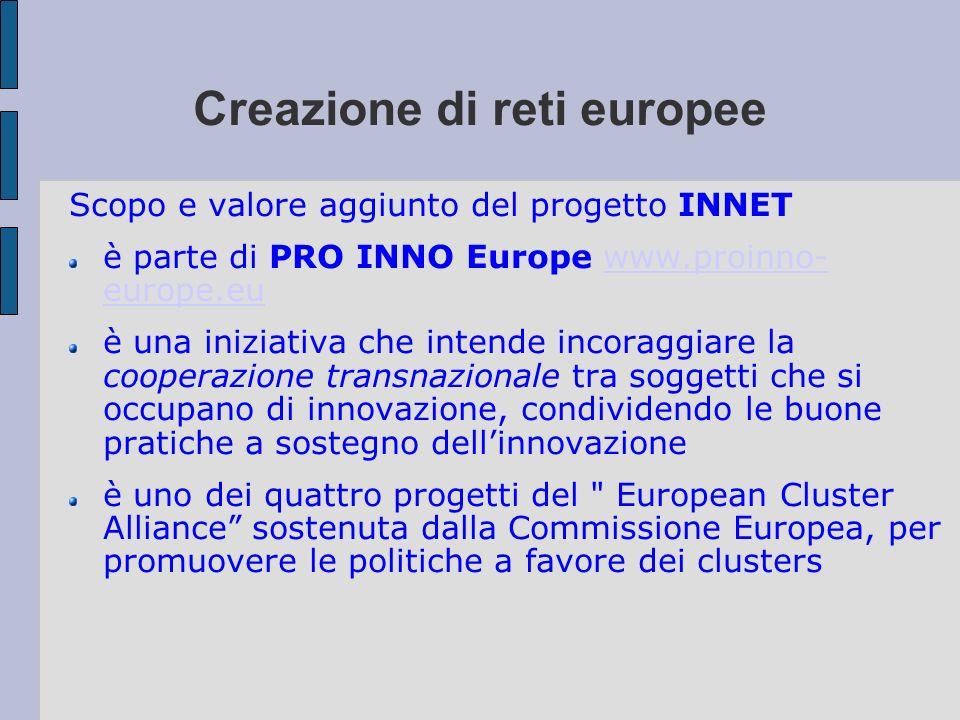 Creazione di reti europee Scopo e valore aggiunto del progetto INNET è parte di PRO INNO Europe www.proinno- europe.euwww.proinno- europe.eu è una ini