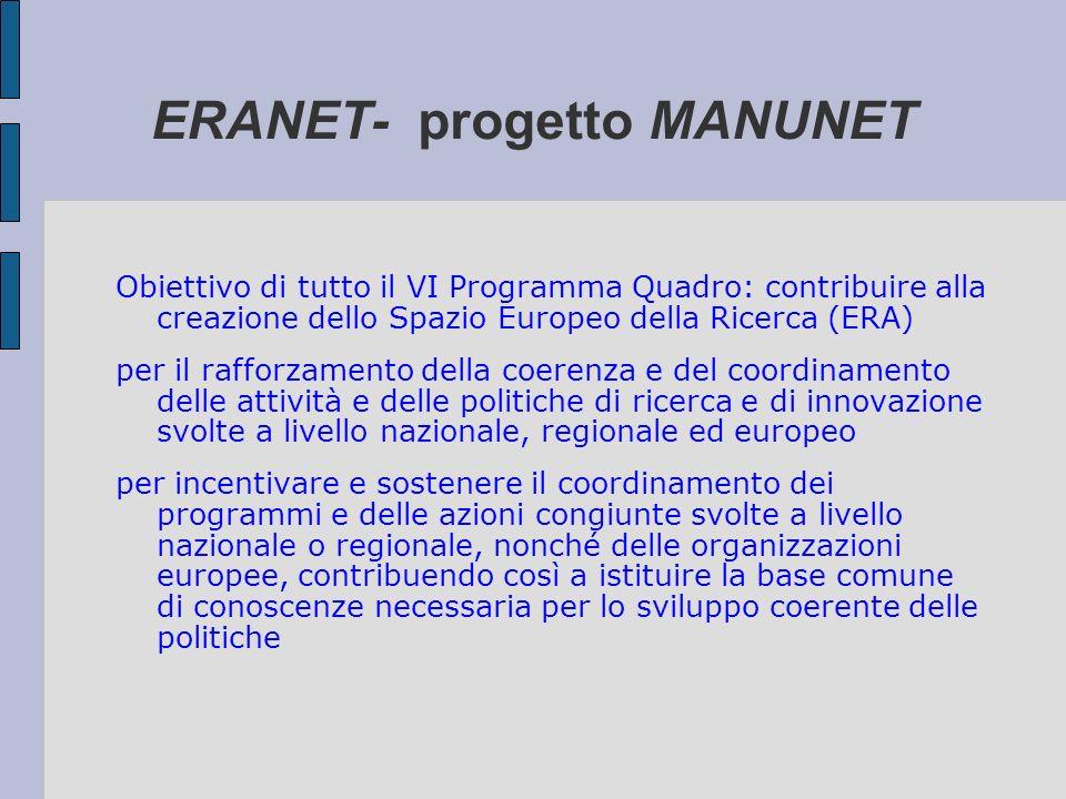 ERANET- progetto MANUNET Obiettivo di tutto il VI Programma Quadro: contribuire alla creazione dello Spazio Europeo della Ricerca (ERA) per il rafforz