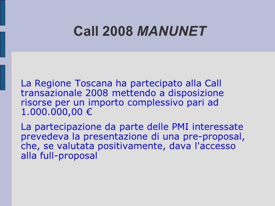 Call 2008 MANUNET La Regione Toscana ha partecipato alla Call transazionale 2008 mettendo a disposizione risorse per un importo complessivo pari ad 1.