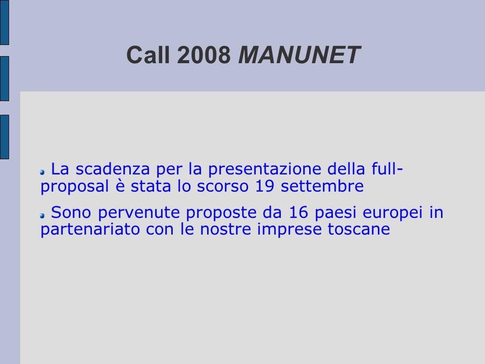 Call 2008 MANUNET La scadenza per la presentazione della full- proposal è stata lo scorso 19 settembre Sono pervenute proposte da 16 paesi europei in
