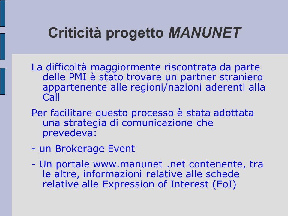 Criticità progetto MANUNET La difficoltà maggiormente riscontrata da parte delle PMI è stato trovare un partner straniero appartenente alle regioni/na