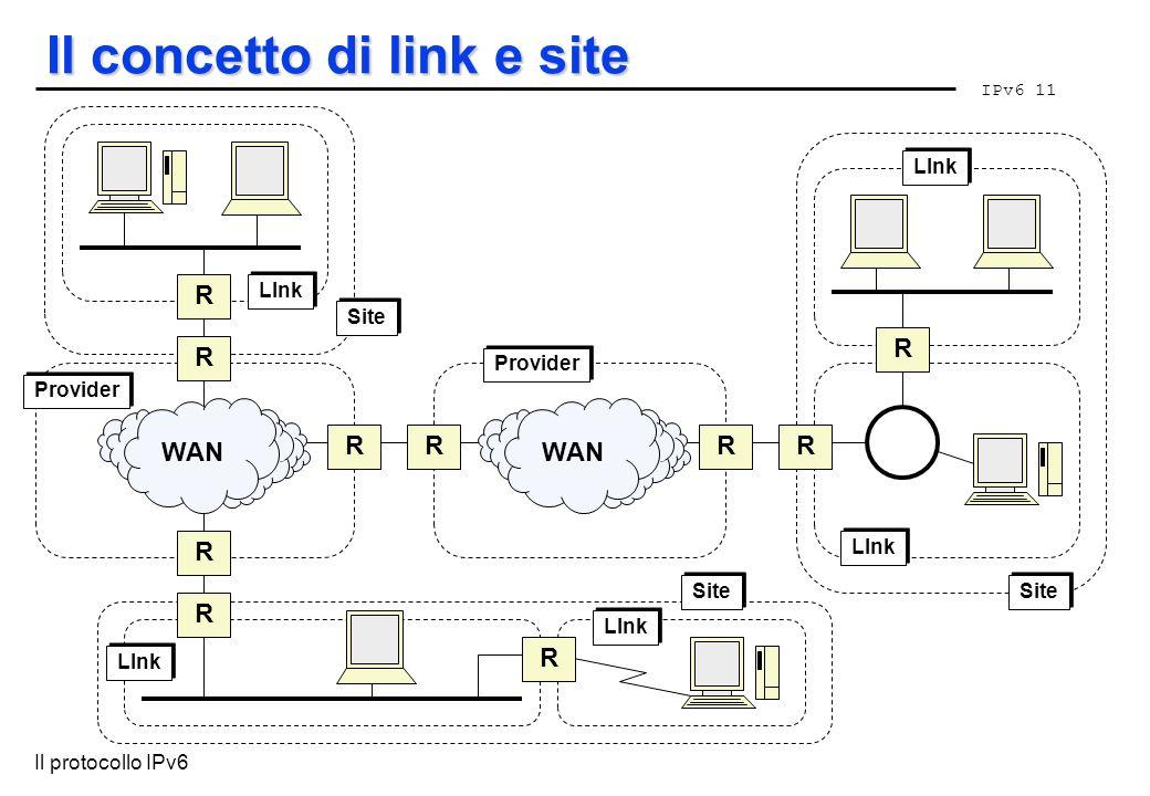 IPv6 11 Il protocollo IPv6 Il concetto di link e site R WAN R R R R RR R R R Provider LInk Site LInk Site LInk