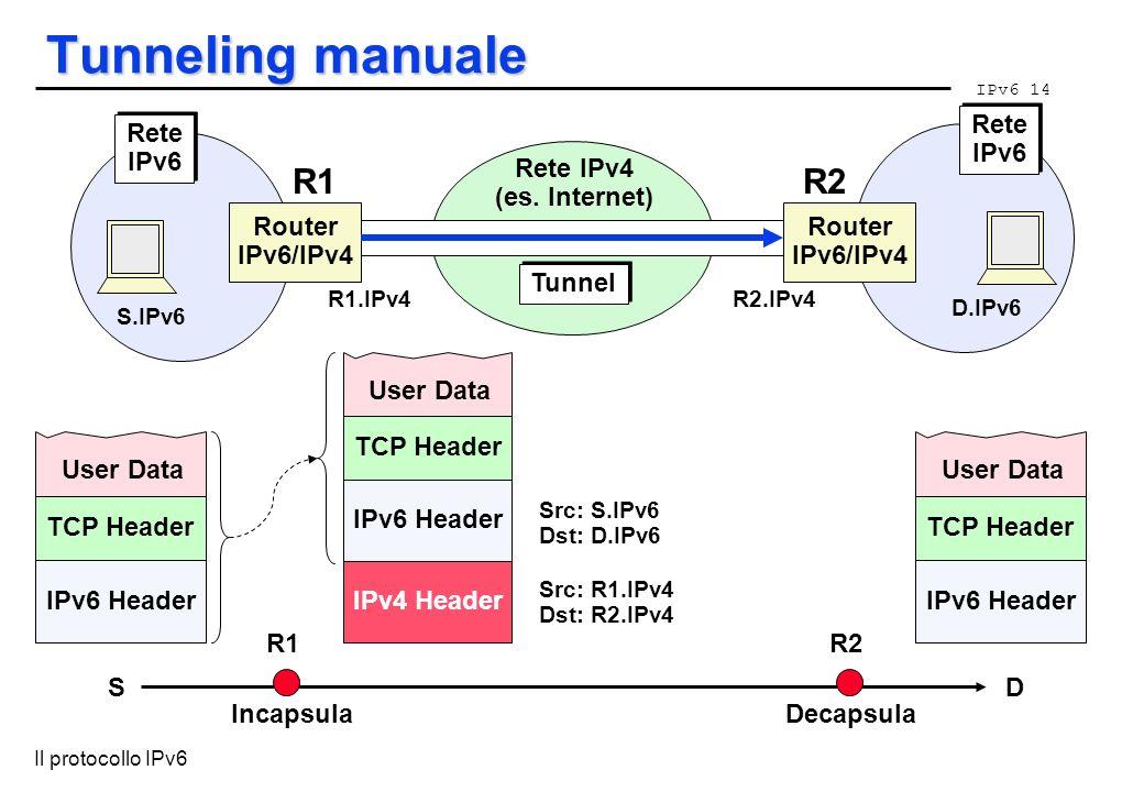 IPv6 14 Il protocollo IPv6 Tunneling manuale Router IPv6/IPv4 Router IPv6/IPv4 Rete IPv6 Rete IPv6 Rete IPv4 (es. Internet) Rete IPv6 Rete IPv6 IPv6 H