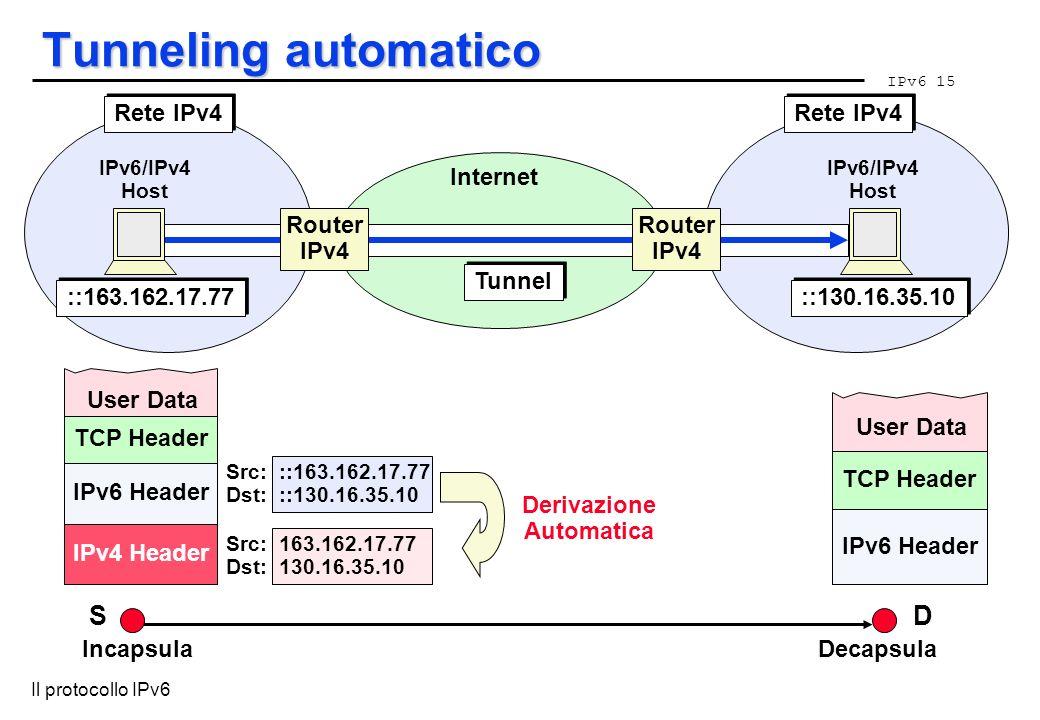 IPv6 15 Il protocollo IPv6 Tunneling automatico Rete IPv4 Internet Router IPv4 Router IPv4 Tunnel IPv6/IPv4 Host IPv6/IPv4 Host IPv6 Header TCP Header