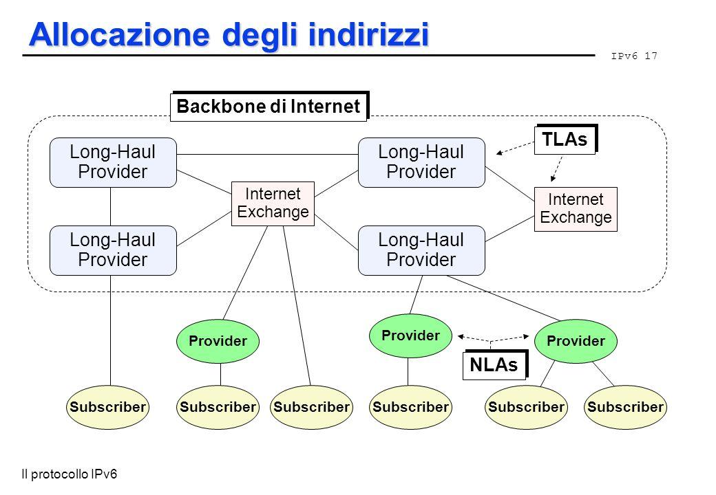 IPv6 17 Il protocollo IPv6 Allocazione degli indirizzi Long-Haul Provider Long-Haul Provider Internet Exchange Long-Haul Provider Internet Exchange Su