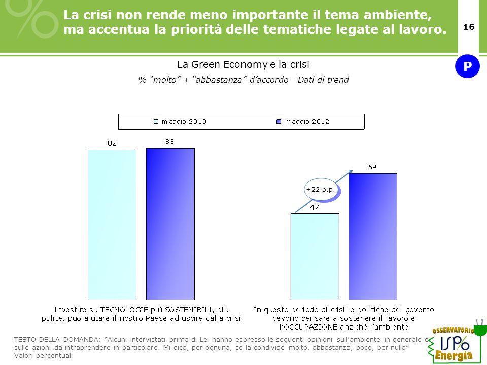 16 La crisi non rende meno importante il tema ambiente, ma accentua la priorità delle tematiche legate al lavoro. TESTO DELLA DOMANDA: Alcuni intervis
