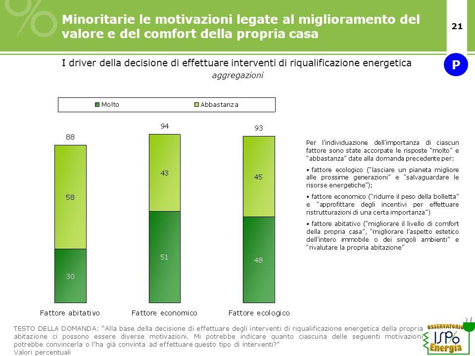 21 Minoritarie le motivazioni legate al miglioramento del valore e del comfort della propria casa TESTO DELLA DOMANDA: Alla base della decisione di ef