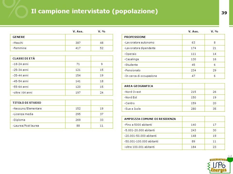 39 Il campione intervistato (popolazione) V. Ass.V. % GENERE -Maschi38748 -Femmine41752 CLASSI DI ETÀ -18-24 anni719 -25-34 anni12115 -35-44 anni15419