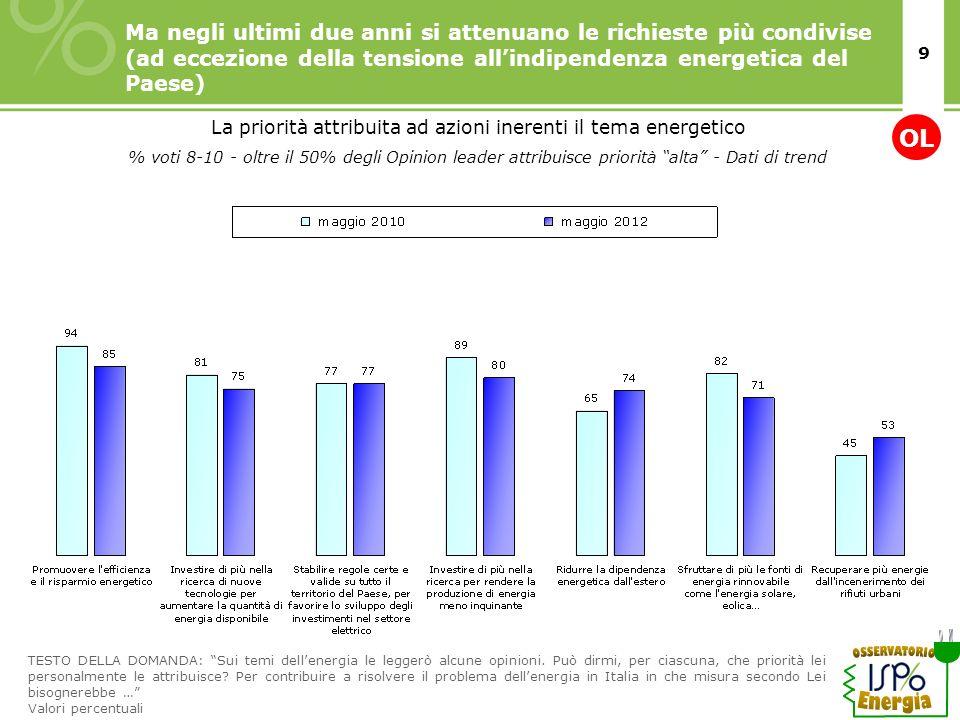 9 Ma negli ultimi due anni si attenuano le richieste più condivise (ad eccezione della tensione allindipendenza energetica del Paese) % voti 8-10 - ol