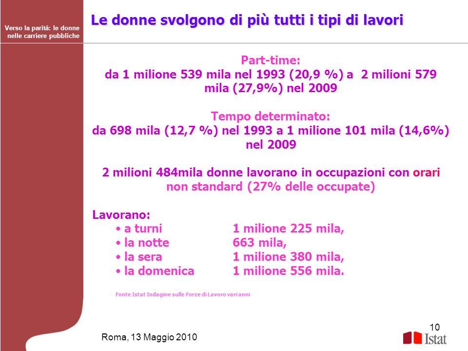 10 Roma, 13 Maggio 2010 Verso la parità: le donne nelle carriere pubbliche Le donne svolgono di più tutti i tipi di lavori Part-time: da 1 milione 539