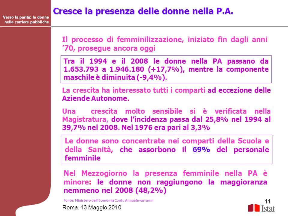 11 Cresce la presenza delle donne nella P.A. Roma, 13 Maggio 2010 La crescita ha interessato tutti i comparti ad eccezione delle Aziende Autonome. Una