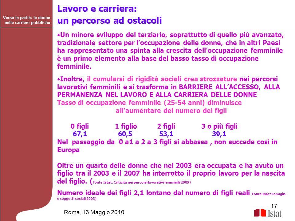 17 Roma, 13 Maggio 2010 Verso la parità: le donne nelle carriere pubbliche Lavoro e carriera: un percorso ad ostacoli Un minore sviluppo del terziario