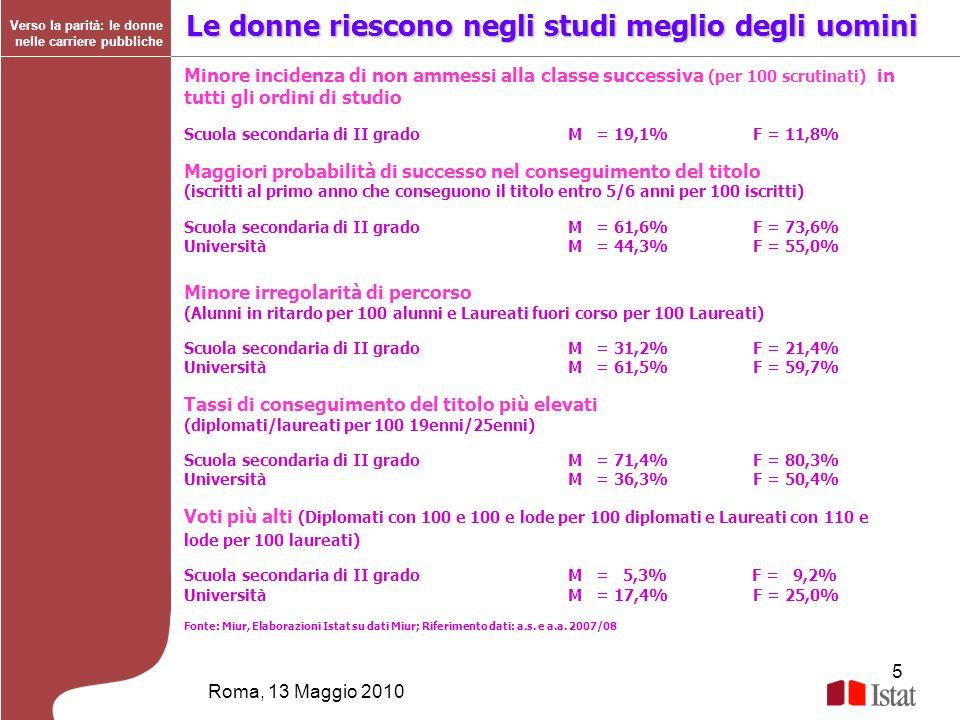 5 Roma, 13 Maggio 2010 Verso la parità: le donne nelle carriere pubbliche Le donne riescono negli studi meglio degli uomini Minore incidenza di non am