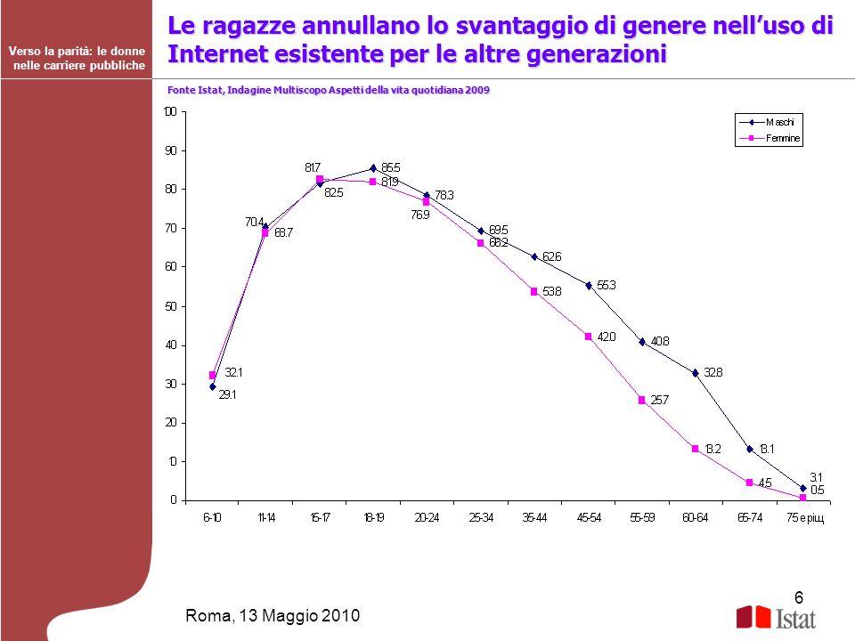 6 Roma, 13 Maggio 2010 Verso la parità: le donne nelle carriere pubbliche Le ragazze annullano lo svantaggio di genere nelluso di Internet esistente p