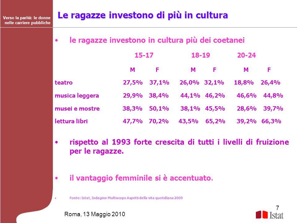 7 Roma, 13 Maggio 2010 Verso la parità: le donne nelle carriere pubbliche Le ragazze investono di più in cultura le ragazze investono in cultura più d