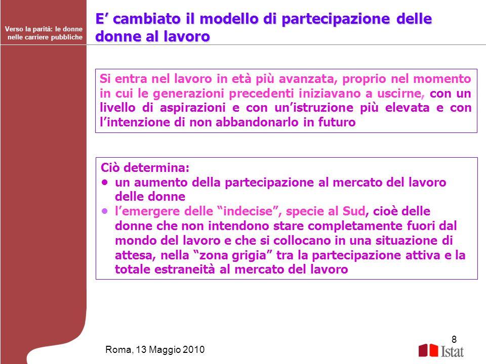 8 Roma, 13 Maggio 2010 Verso la parità: le donne nelle carriere pubbliche E cambiato il modello di partecipazione delle donne al lavoro Si entra nel l