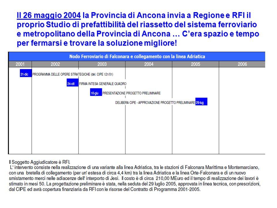 Il 26 maggio 2004 la Provincia di Ancona invia a Regione e RFI il proprio Studio di prefattibilità del riassetto del sistema ferroviario e metropolita