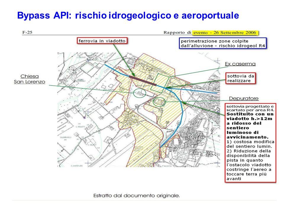 Bypass API: rischio idrogeologico e aeroportuale