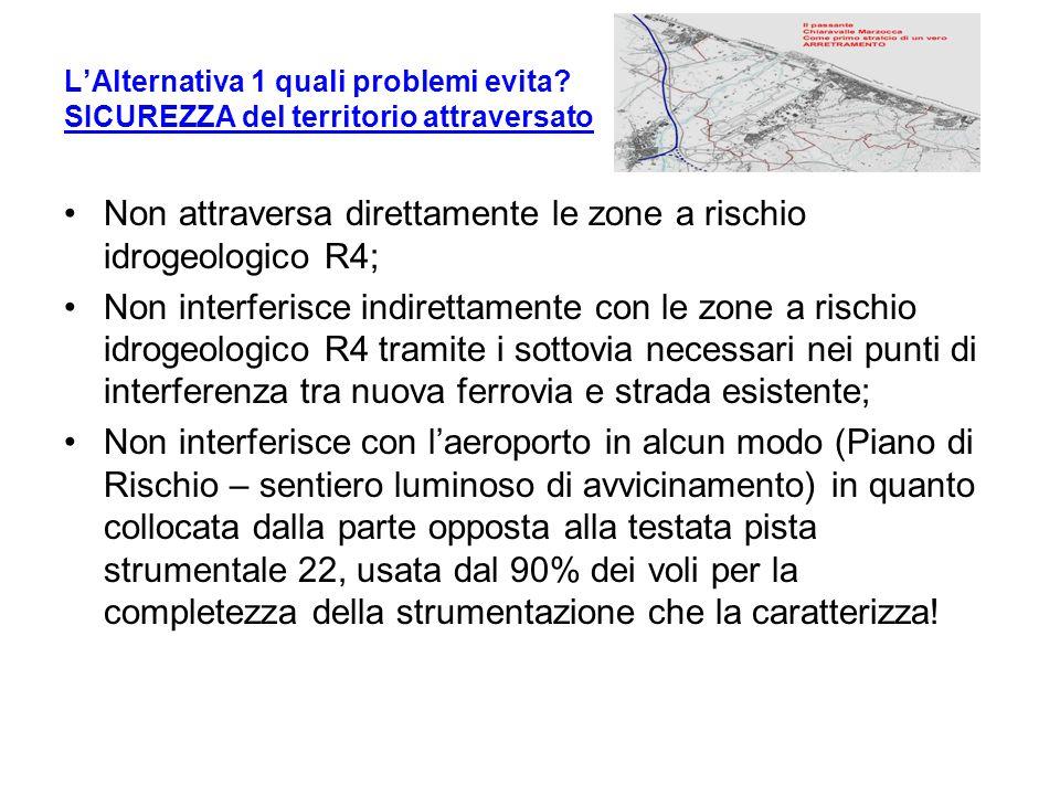 LAlternativa 1 quali problemi evita? SICUREZZA del territorio attraversato Non attraversa direttamente le zone a rischio idrogeologico R4; Non interfe
