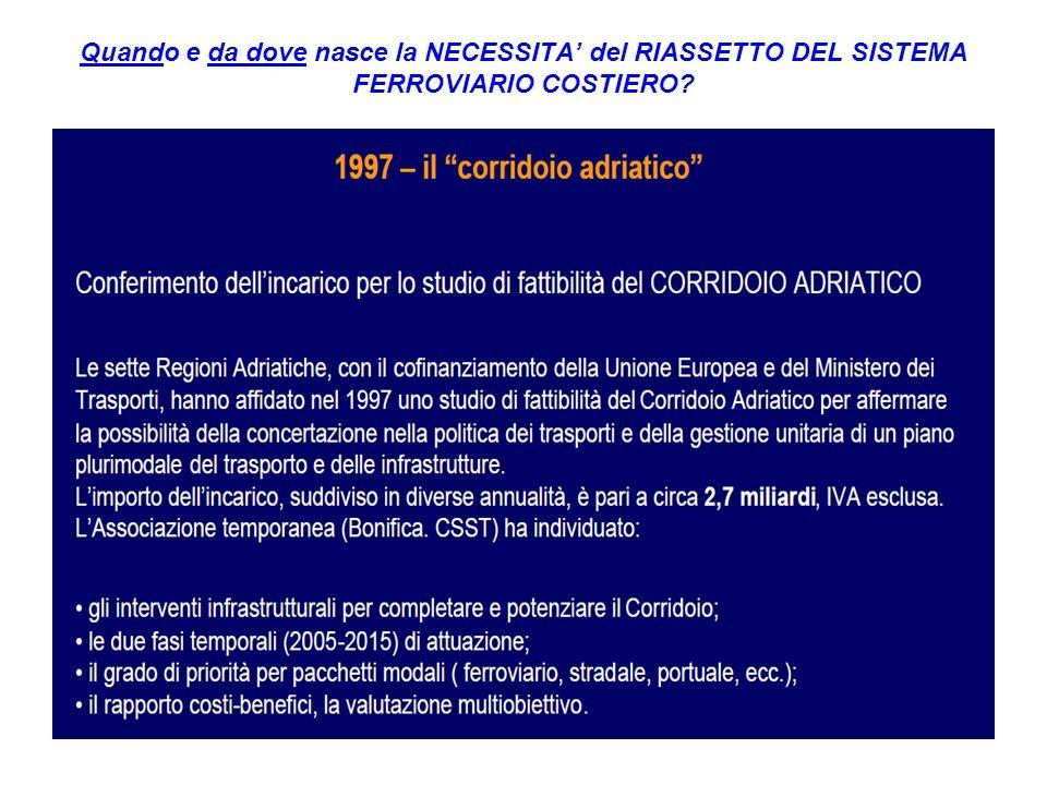 Il 26 maggio 2004 la Provincia di Ancona invia a Regione e RFI il proprio Studio di prefattibilità del riassetto del sistema ferroviario e metropolitano della Provincia di Ancona … Cera spazio e tempo per fermarsi e trovare la soluzione migliore!