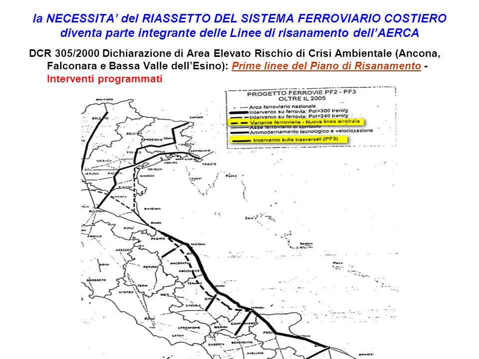 la NECESSITA del RIASSETTO DEL SISTEMA FERROVIARIO COSTIERO diventa parte integrante delle Linee di risanamento dellAERCA DCR 305/2000 Dichiarazione d