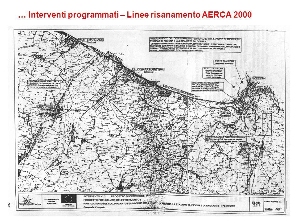 Province di Ancona e Pesaro chiedono larretramento della linea adriatica