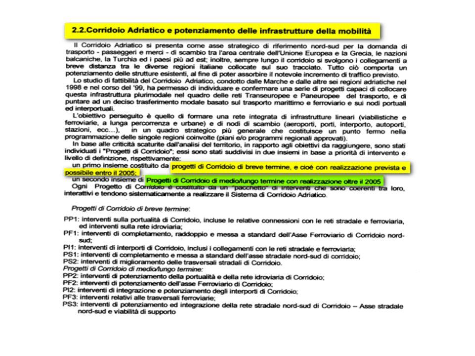 Le possibili risorse dellarretramento complessivo Il progetto libererebbe circa 30 km di costa nonché le aree delle attuali stazioni di Ancona, Falconara, Montemarciano, Marzocca e Senigallia.