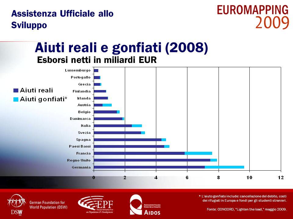 Aiuti reali e gonfiati (2008) * Laiuto gonfiato include: cancellazione del debito, costi dei rifugiati in Europa e fondi per gli studenti stranieri. F