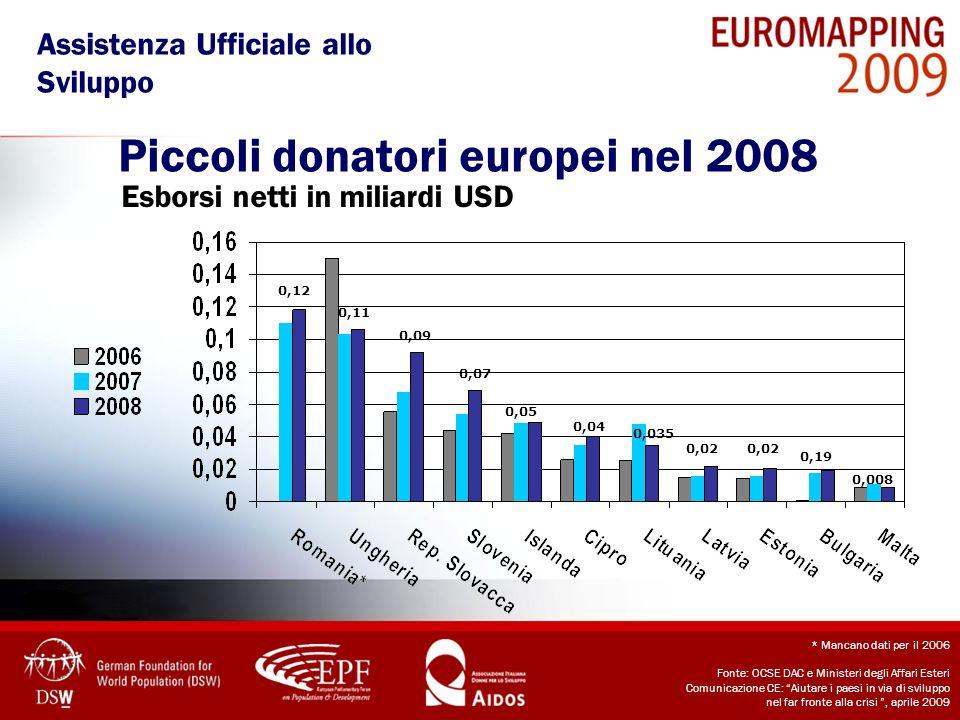 Piccoli donatori europei nel 2008 Esborsi netti in miliardi USD * Mancano dati per il 2006 Fonte: OCSE DAC e Ministeri degli Affari Esteri Comunicazio