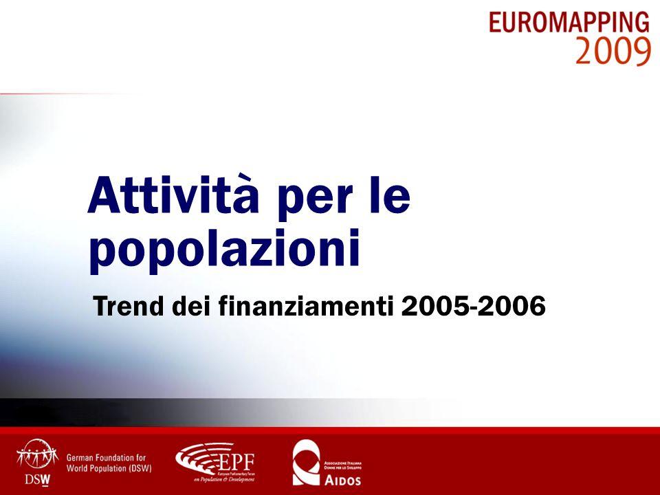 Attività per le popolazioni Trend dei finanziamenti 2005-2006