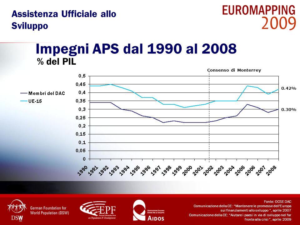 % del PIL Assistenza Ufficiale allo Sviluppo Impegni APS dal 1990 al 2008 Fonte: OCSE DAC Comunicazione della CE: Mantenere le promesse dell'Europa su