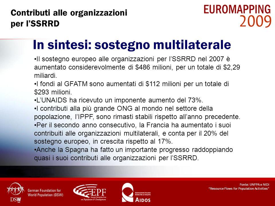 Fonte: UNFPA e NIDI Resource Flows for Population Activities Il sostegno europeo alle organizzazioni per lSSRRD nel 2007 è aumentato considerevolmente