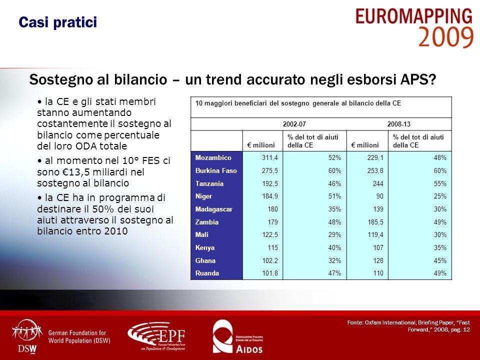 Casi pratici Sostegno al bilancio – un trend accurato negli esborsi APS? la CE e gli stati membri stanno aumentando costantemente il sostegno al bilan
