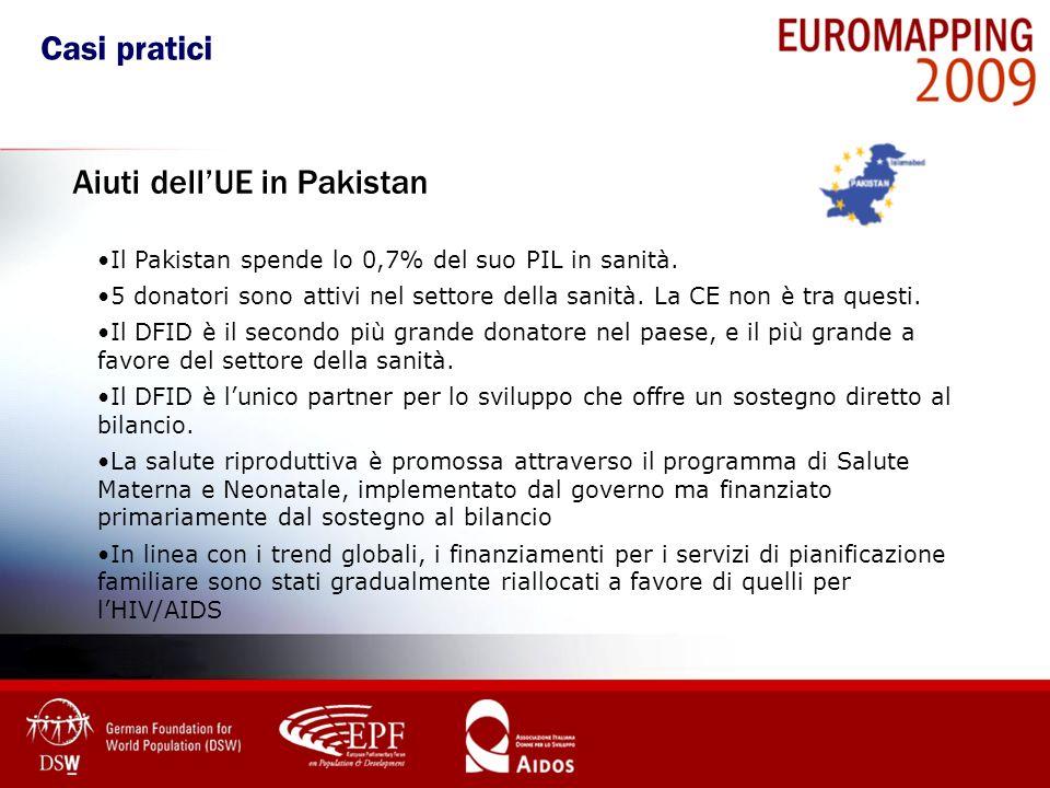 Il Pakistan spende lo 0,7% del suo PIL in sanità. 5 donatori sono attivi nel settore della sanità. La CE non è tra questi. Il DFID è il secondo più gr