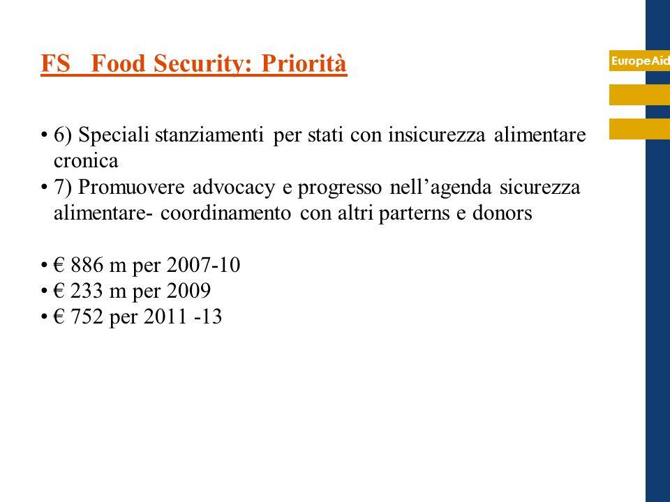 EuropeAid FS Food Security: Priorità 6) Speciali stanziamenti per stati con insicurezza alimentare cronica 7) Promuovere advocacy e progresso nellagen