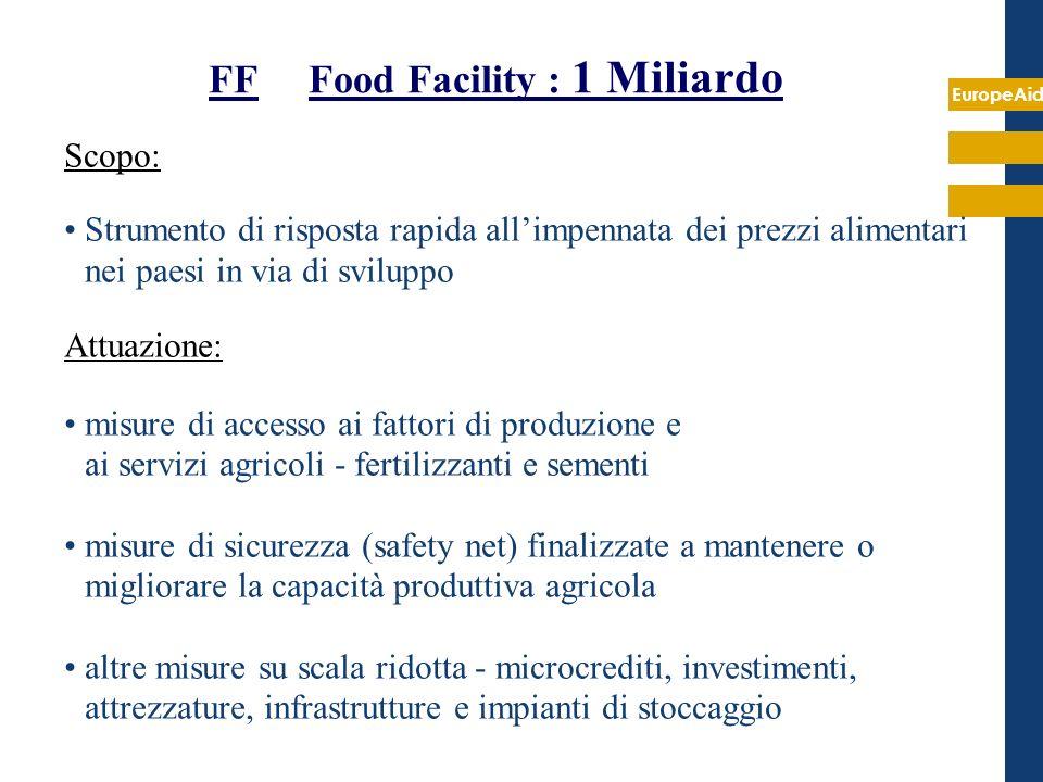 EuropeAid FF Food Facility : 1 Miliardo Scopo: Strumento di risposta rapida allimpennata dei prezzi alimentari nei paesi in via di sviluppo Attuazione