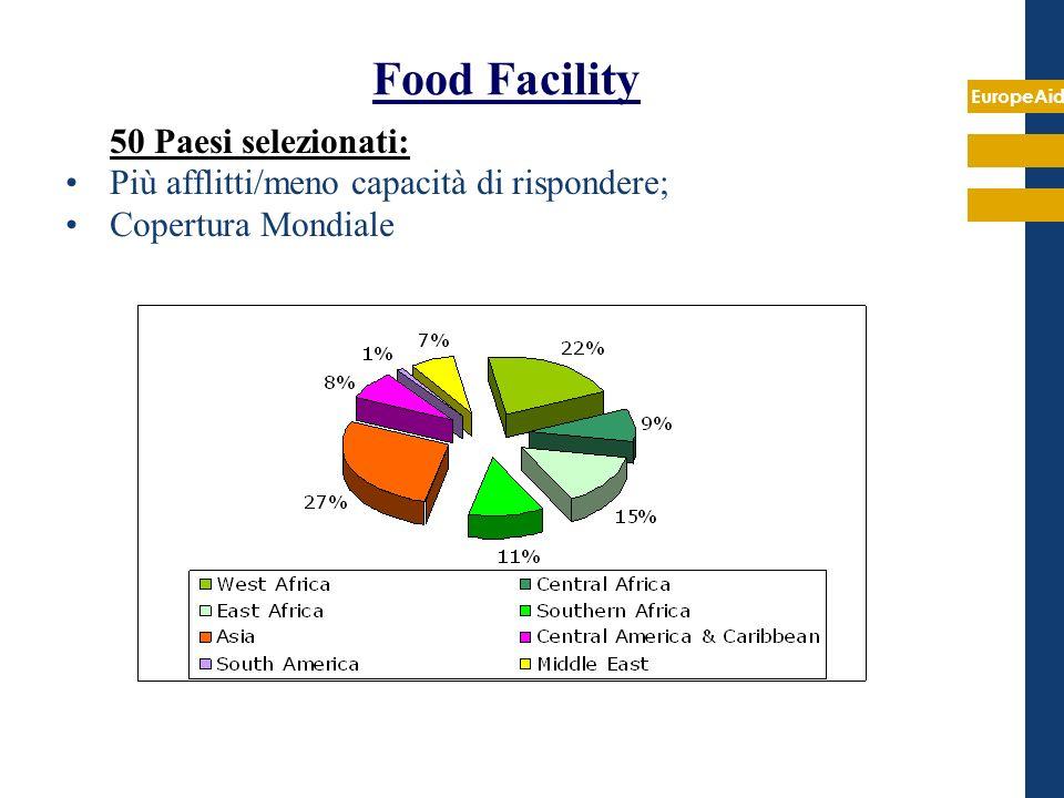 EuropeAid Food Facility 50 Paesi selezionati: Più afflitti/meno capacità di rispondere; Copertura Mondiale