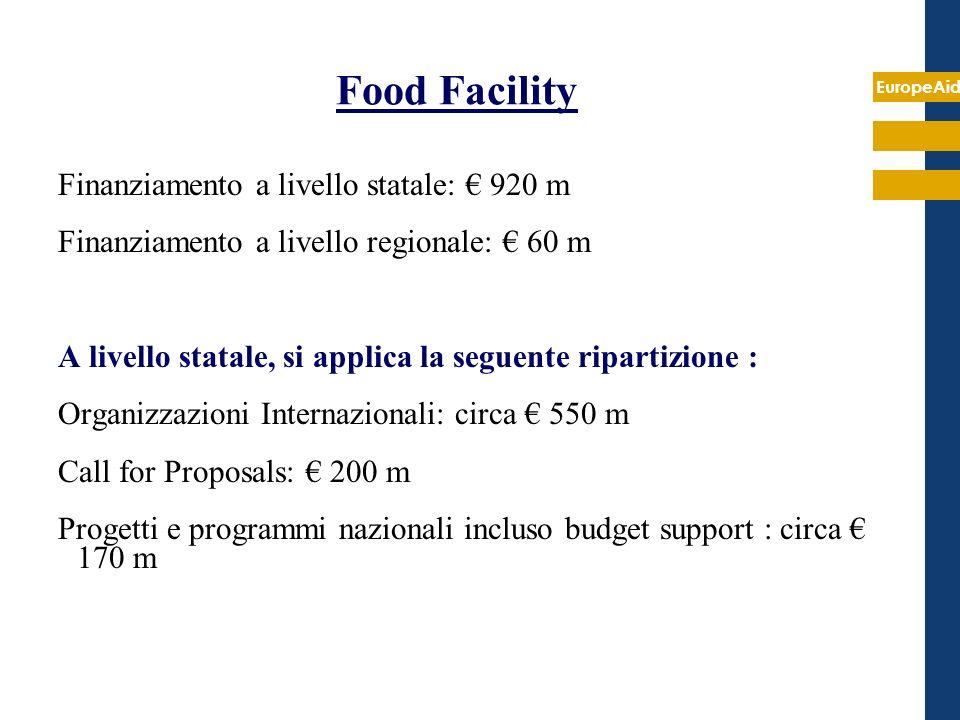 EuropeAid Food Facility Finanziamento a livello statale: 920 m Finanziamento a livello regionale: 60 m A livello statale, si applica la seguente ripar