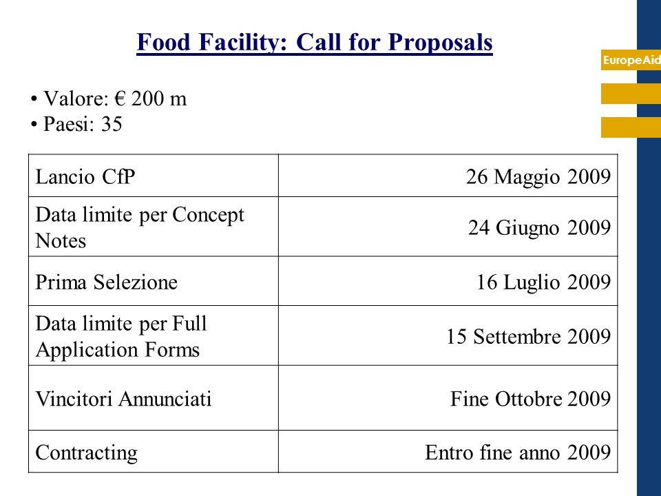 EuropeAid Food Facility: Call for Proposals Valore: 200 m Paesi: 35 Lancio CfP26 Maggio 2009 Data limite per Concept Notes 24 Giugno 2009 Prima Selezi